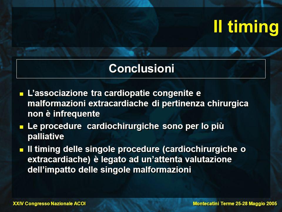Il timing Conclusioni. L'associazione tra cardiopatie congenite e malformazioni extracardiache di pertinenza chirurgica non è infrequente.