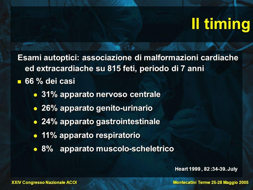 Il timing Esami autoptici: associazione di malformazioni cardiache ed extracardiache su 815 feti, periodo di 7 anni.