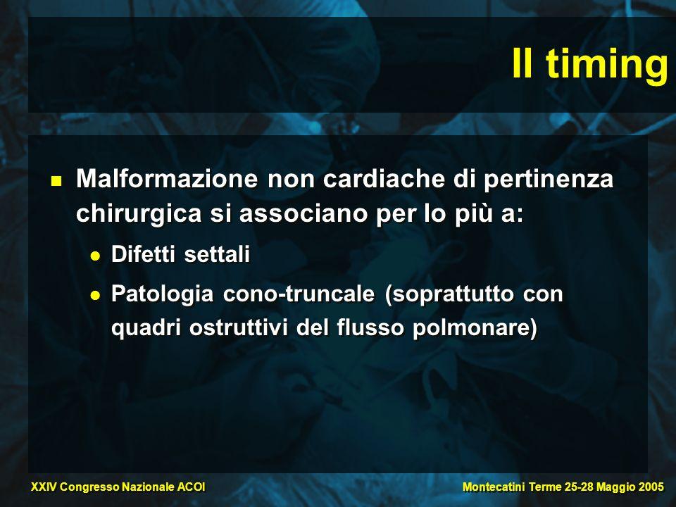 Il timing Malformazione non cardiache di pertinenza chirurgica si associano per lo più a: Difetti settali.