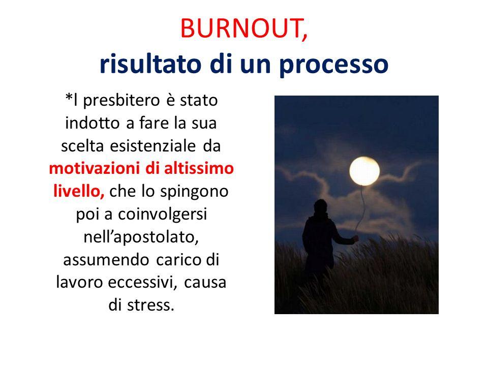 BURNOUT, risultato di un processo