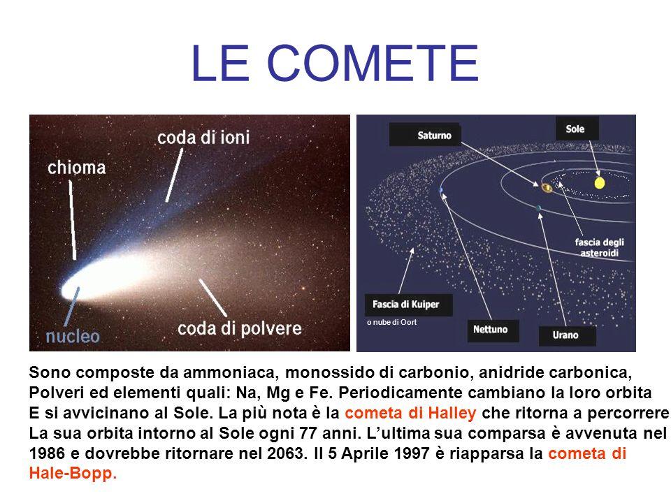LE COMETE o nube di Oort. Sono composte da ammoniaca, monossido di carbonio, anidride carbonica,