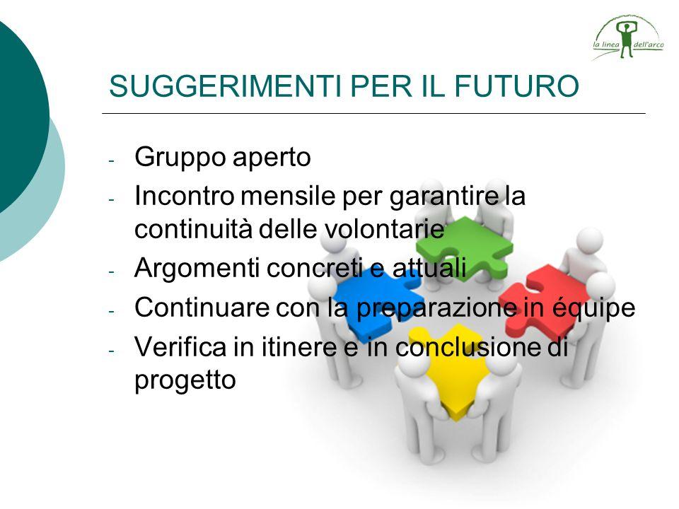 SUGGERIMENTI PER IL FUTURO