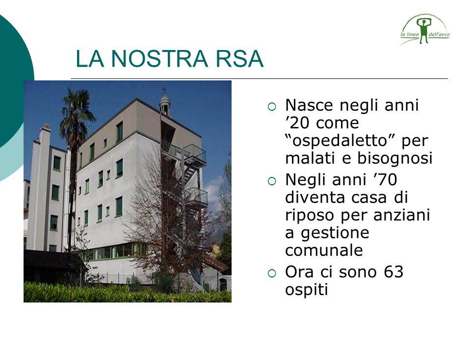 LA NOSTRA RSA Nasce negli anni '20 come ospedaletto per malati e bisognosi. Negli anni '70 diventa casa di riposo per anziani a gestione comunale.