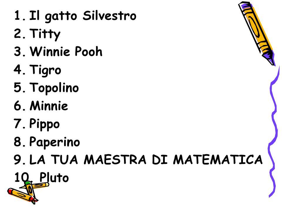Il gatto SilvestroTitty. Winnie Pooh. Tigro. Topolino. Minnie. Pippo. Paperino. LA TUA MAESTRA DI MATEMATICA.