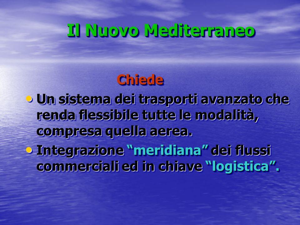 Il Nuovo Mediterraneo Chiede