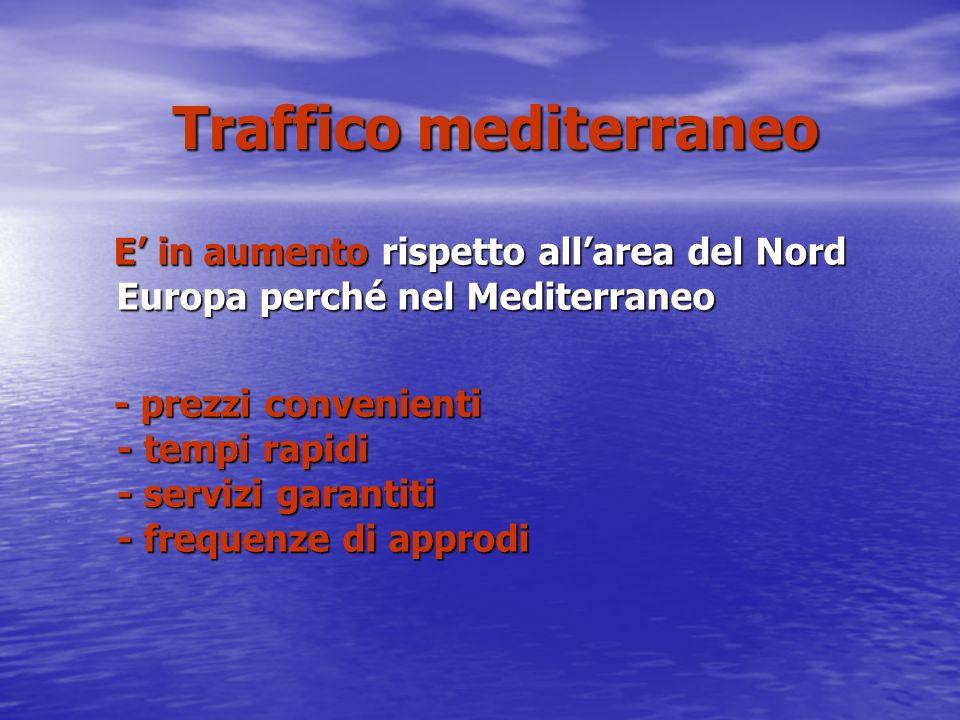Traffico mediterraneo