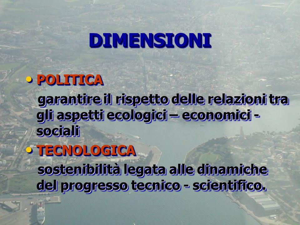 DIMENSIONI POLITICA. garantire il rispetto delle relazioni tra gli aspetti ecologici – economici - sociali.