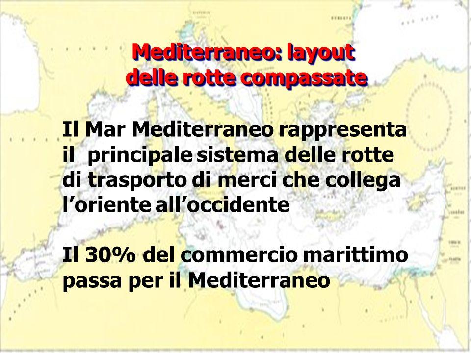 Mediterraneo: layout delle rotte compassate