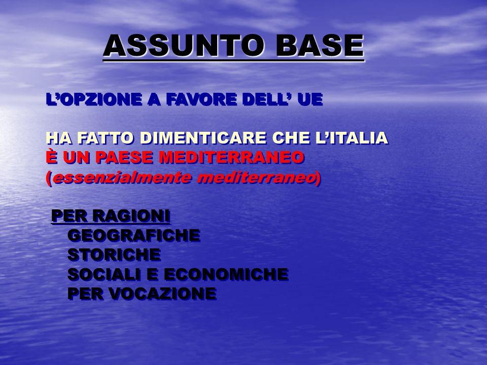 ASSUNTO BASE L'OPZIONE A FAVORE DELL' UE