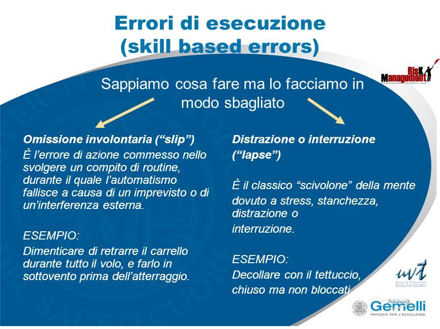 Errori di esecuzione (skill based errors)
