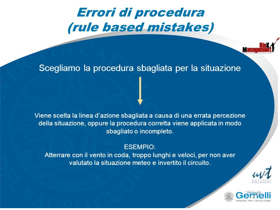 Errori di procedura (rule based mistakes)
