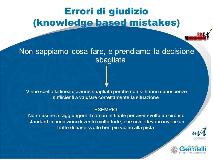 Errori di giudizio (knowledge based mistakes)