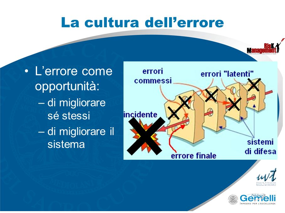 La cultura dell'errore