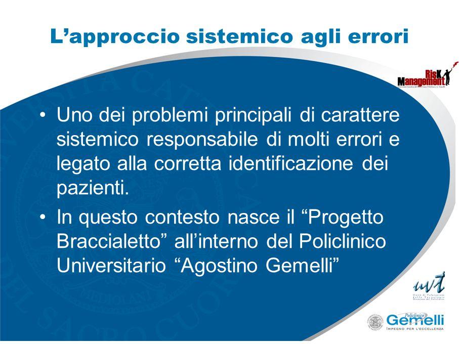 L'approccio sistemico agli errori