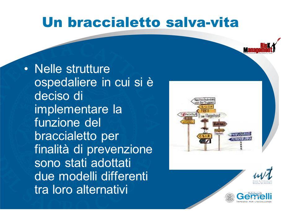Un braccialetto salva-vita
