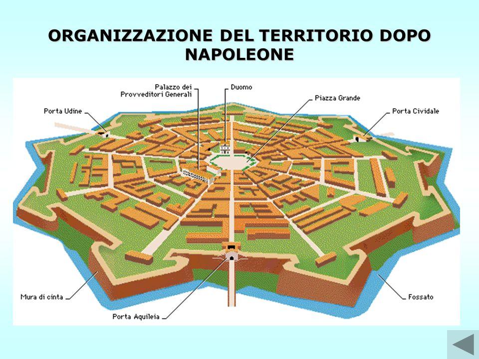 ORGANIZZAZIONE DEL TERRITORIO DOPO NAPOLEONE