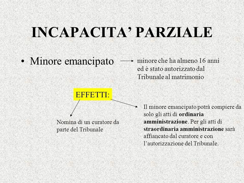 INCAPACITA' PARZIALE Minore emancipato EFFETTI: