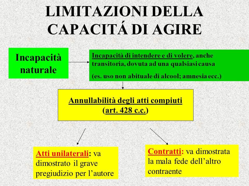 LIMITAZIONI DELLA CAPACITÁ DI AGIRE