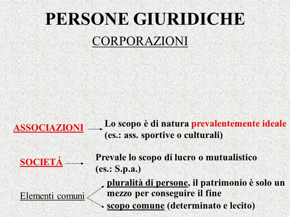 PERSONE GIURIDICHE CORPORAZIONI