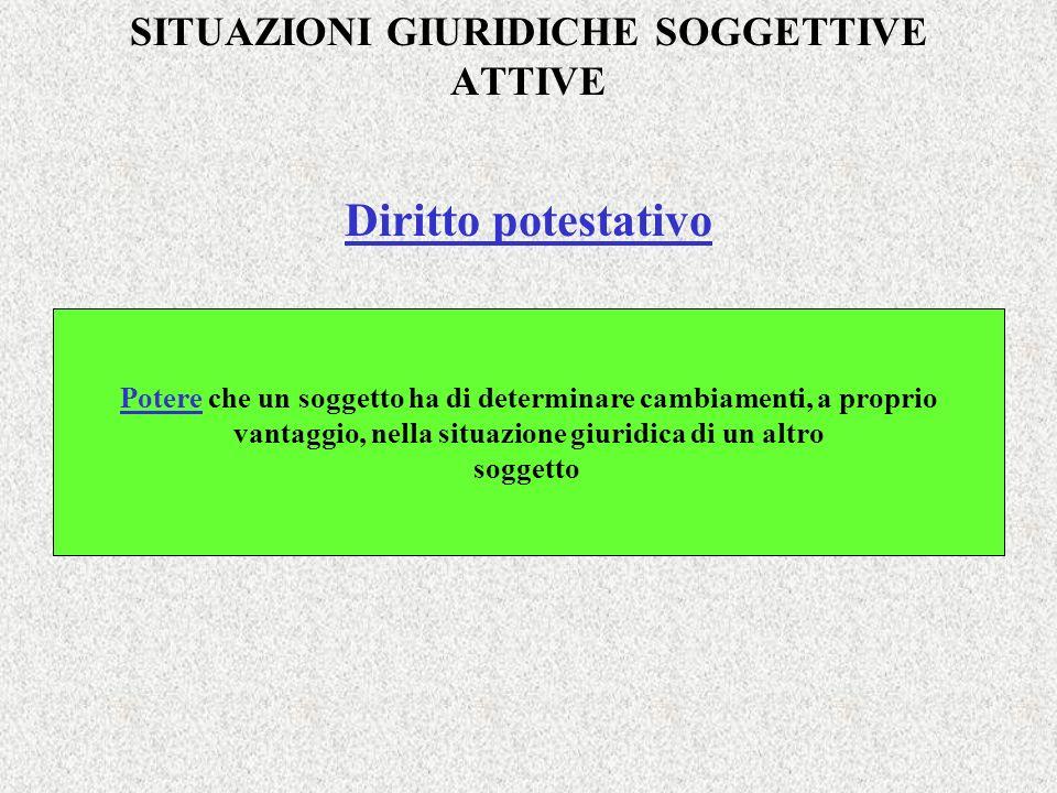 SITUAZIONI GIURIDICHE SOGGETTIVE ATTIVE