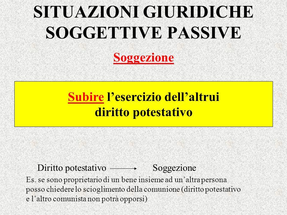 SITUAZIONI GIURIDICHE SOGGETTIVE PASSIVE