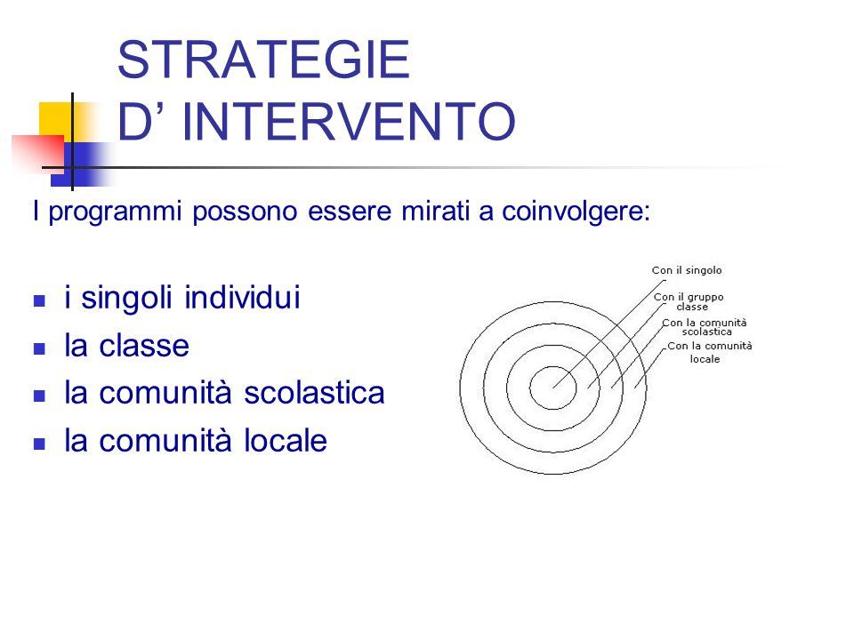 STRATEGIE D' INTERVENTO