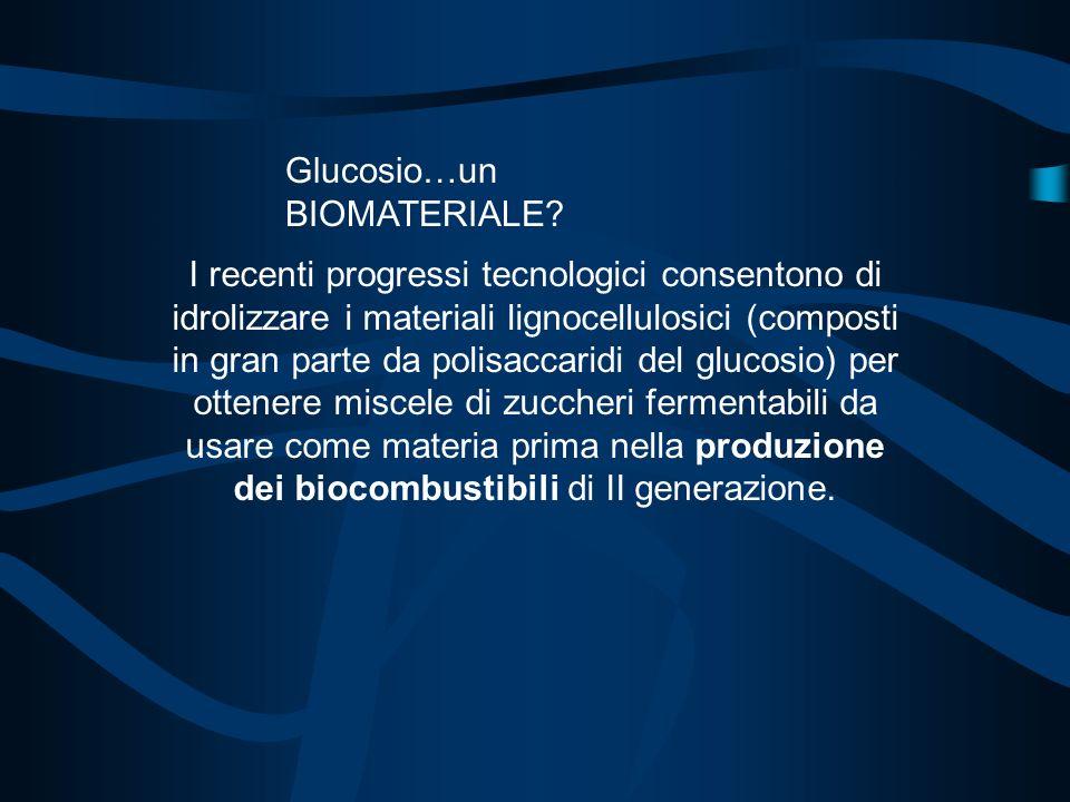 Glucosio…un BIOMATERIALE