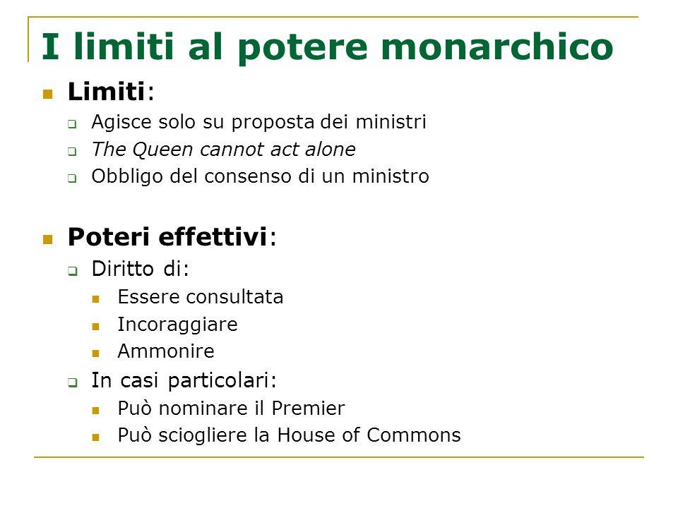 I limiti al potere monarchico