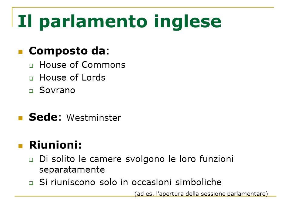 Il parlamento inglese Composto da: Sede: Westminster Riunioni: