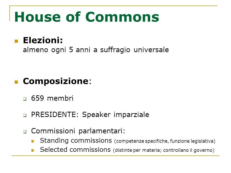 House of Commons Elezioni: almeno ogni 5 anni a suffragio universale