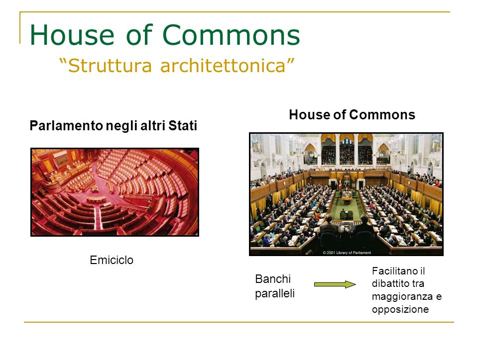 House of Commons Struttura architettonica House of Commons