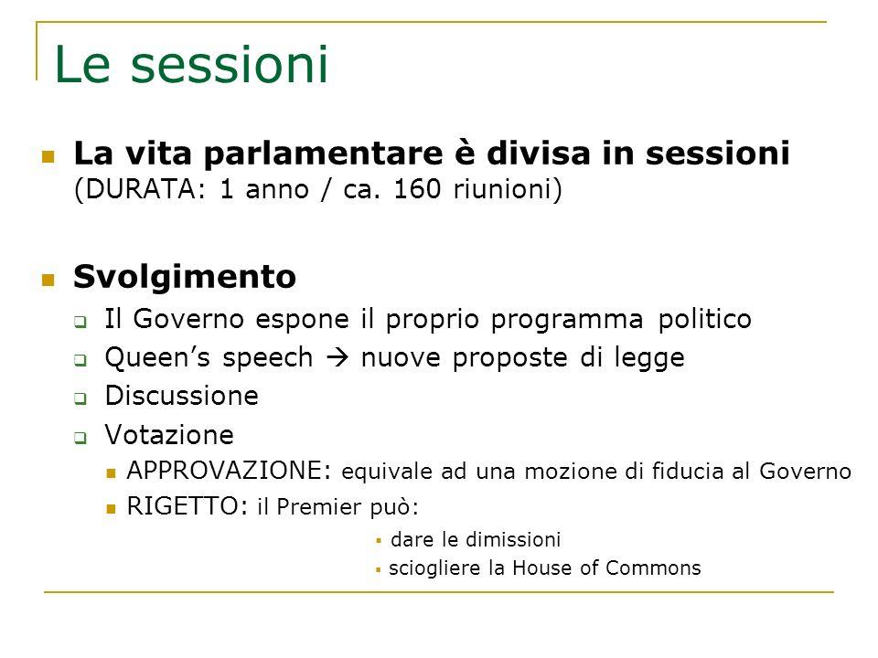 Le sessioni La vita parlamentare è divisa in sessioni (DURATA: 1 anno / ca. 160 riunioni) Svolgimento.