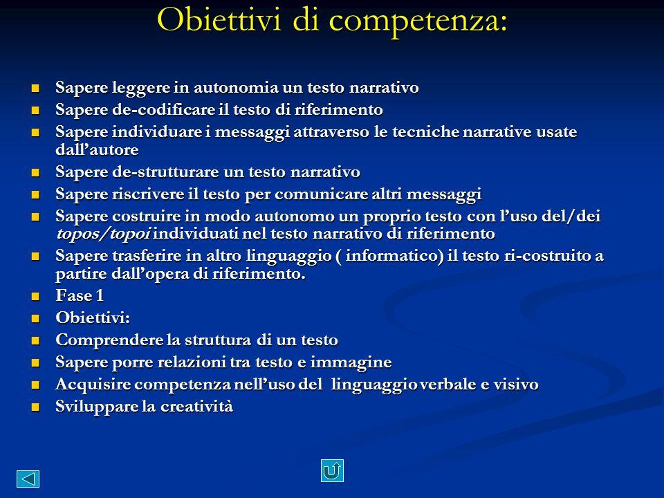 Obiettivi di competenza: