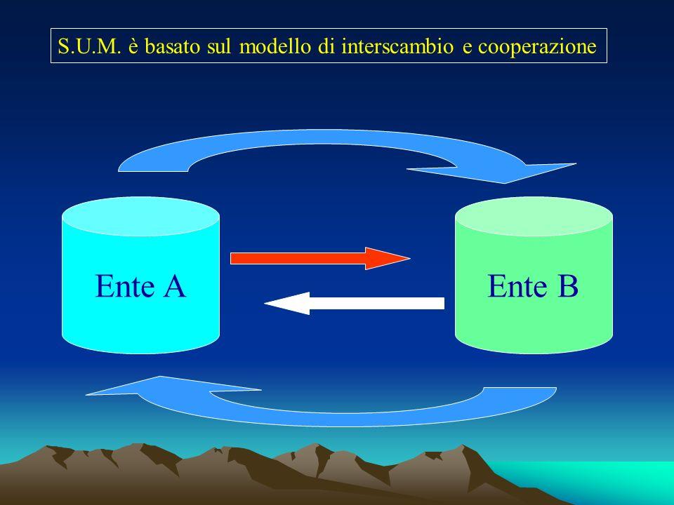S.U.M. è basato sul modello di interscambio e cooperazione