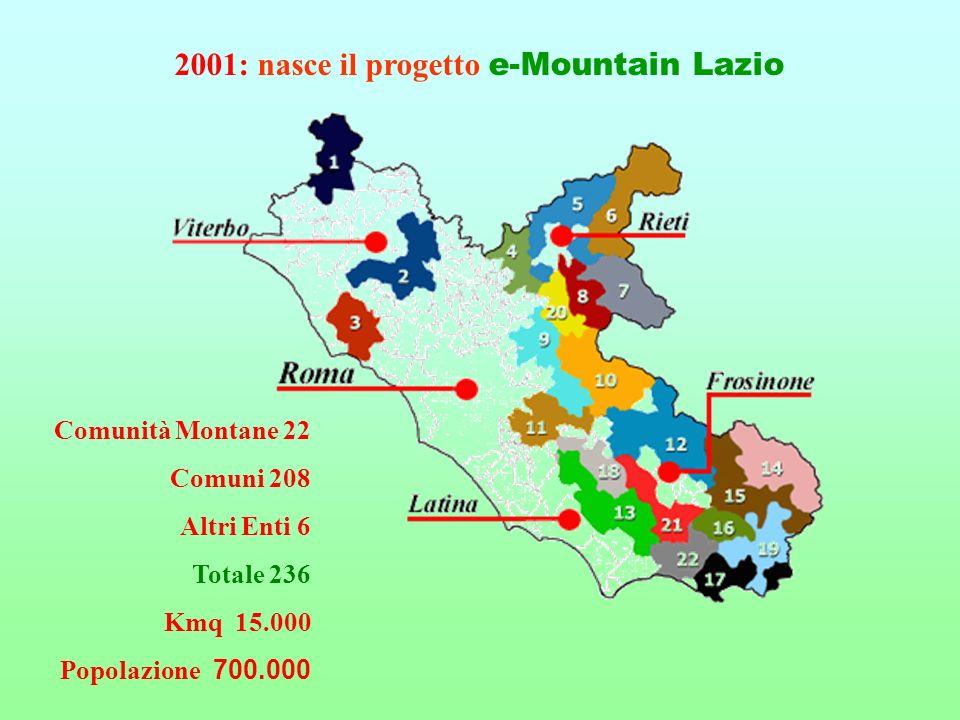 2001: nasce il progetto e-Mountain Lazio