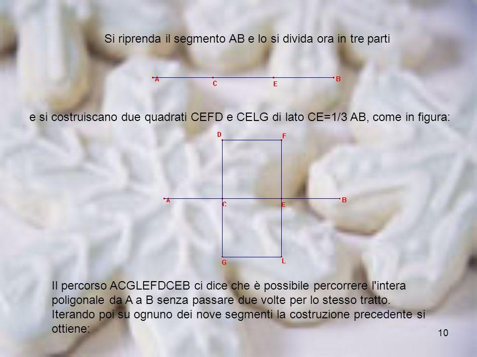 Si riprenda il segmento AB e lo si divida ora in tre parti