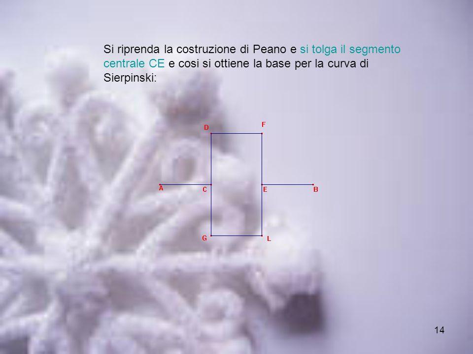 Si riprenda la costruzione di Peano e si tolga il segmento centrale CE e cosi si ottiene la base per la curva di Sierpinski: