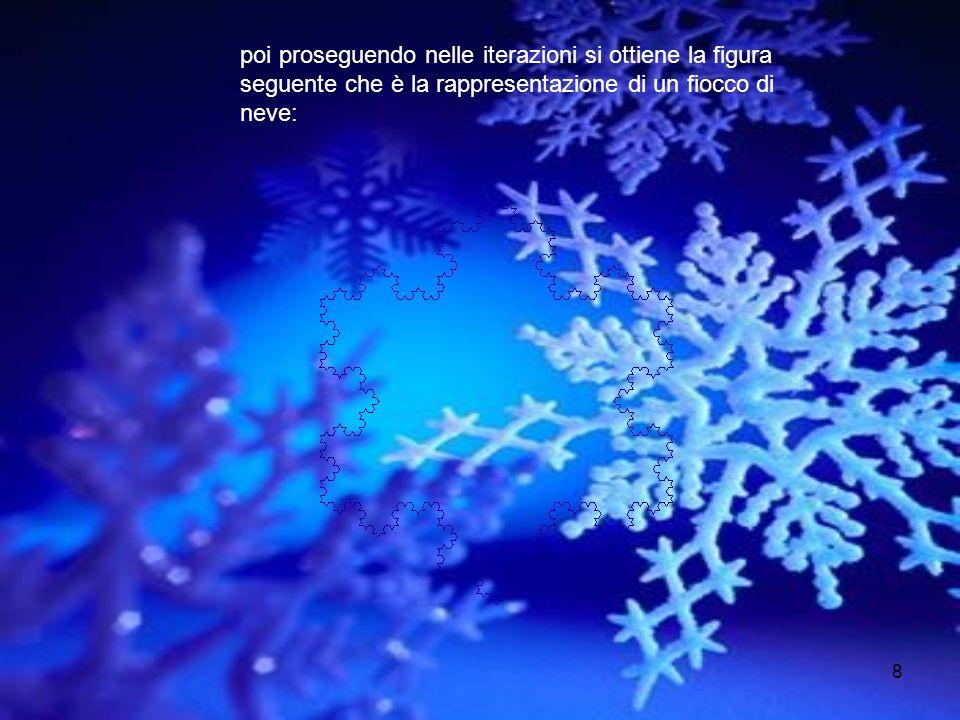 poi proseguendo nelle iterazioni si ottiene la figura seguente che è la rappresentazione di un fiocco di neve: