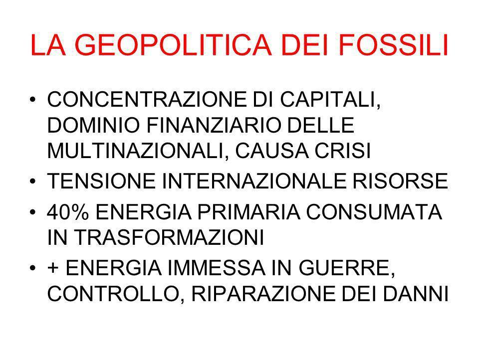 LA GEOPOLITICA DEI FOSSILI