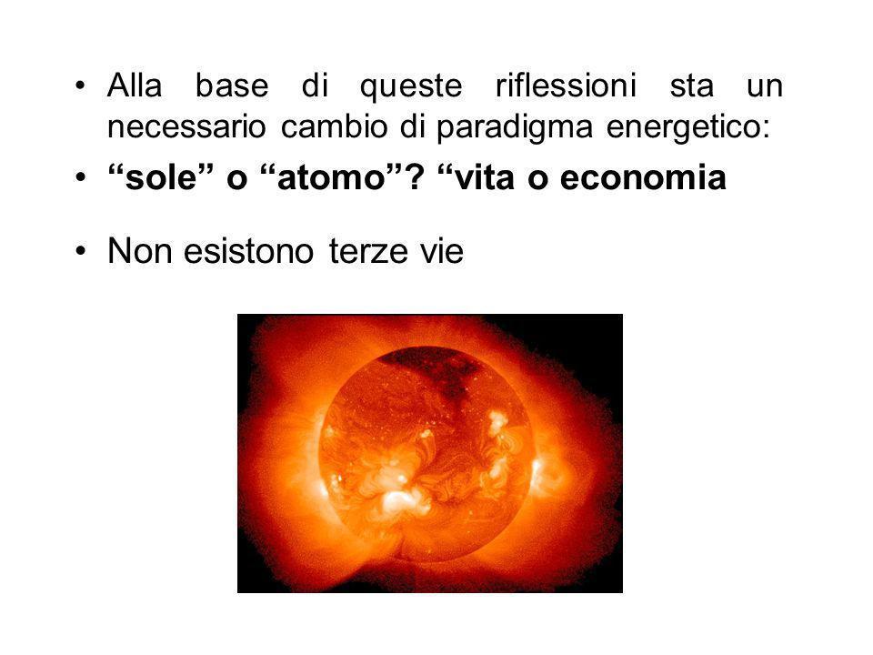 sole o atomo vita o economia Non esistono terze vie