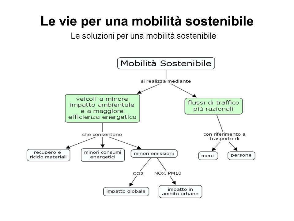 Le vie per una mobilità sostenibile