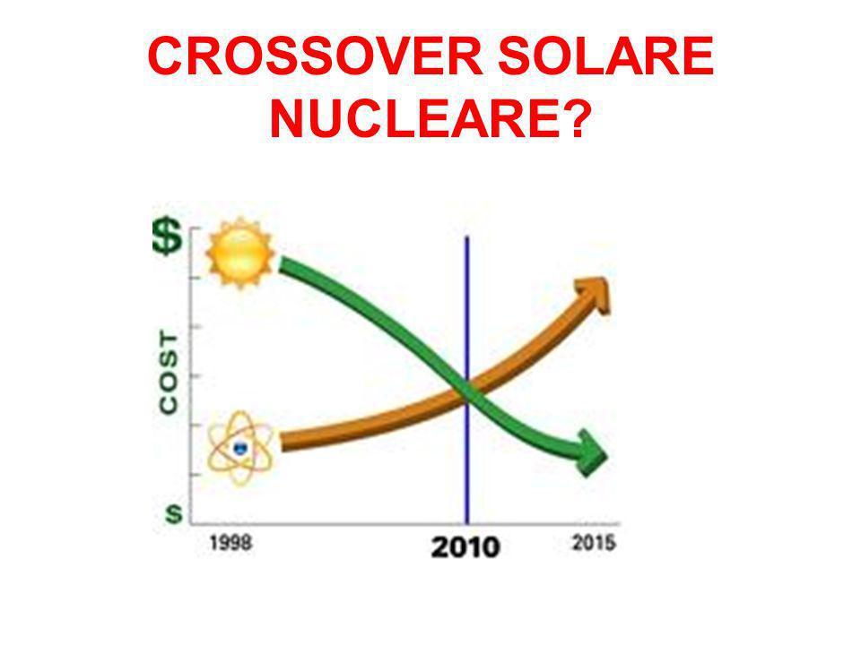 CROSSOVER SOLARE NUCLEARE