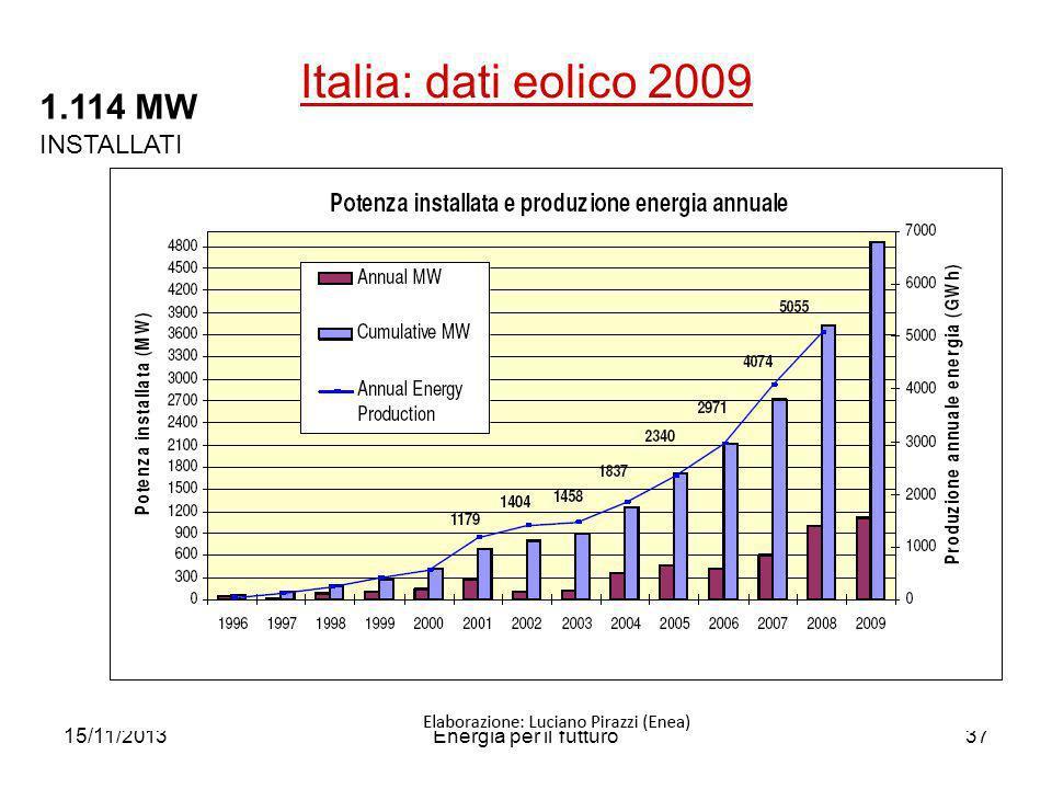 Italia: dati eolico 2009 1.114 MW INSTALLATI 25/03/2017