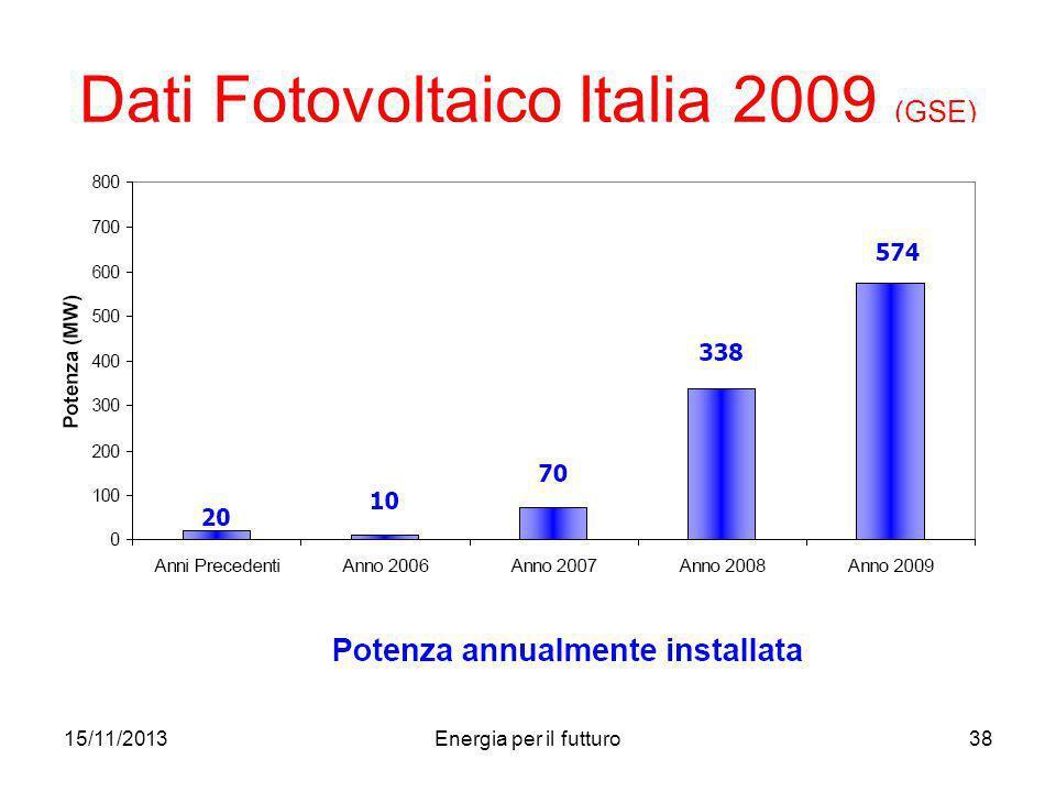Dati Fotovoltaico Italia 2009 (GSE)