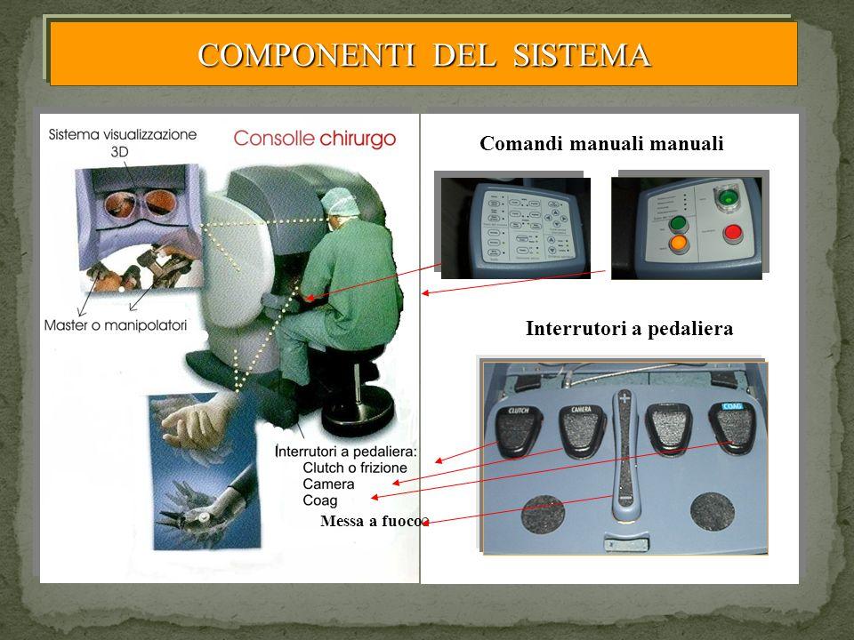 Comandi manuali manuali Interrutori a pedaliera