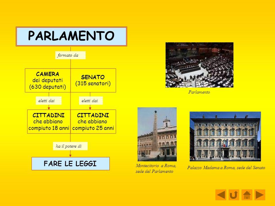 Palazzo Madama a Roma, sede del Senato