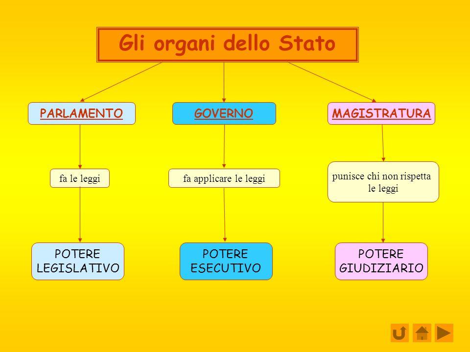 Il consiglio comunale dei bambini insieme per la citta for Chi fa le leggi in italia
