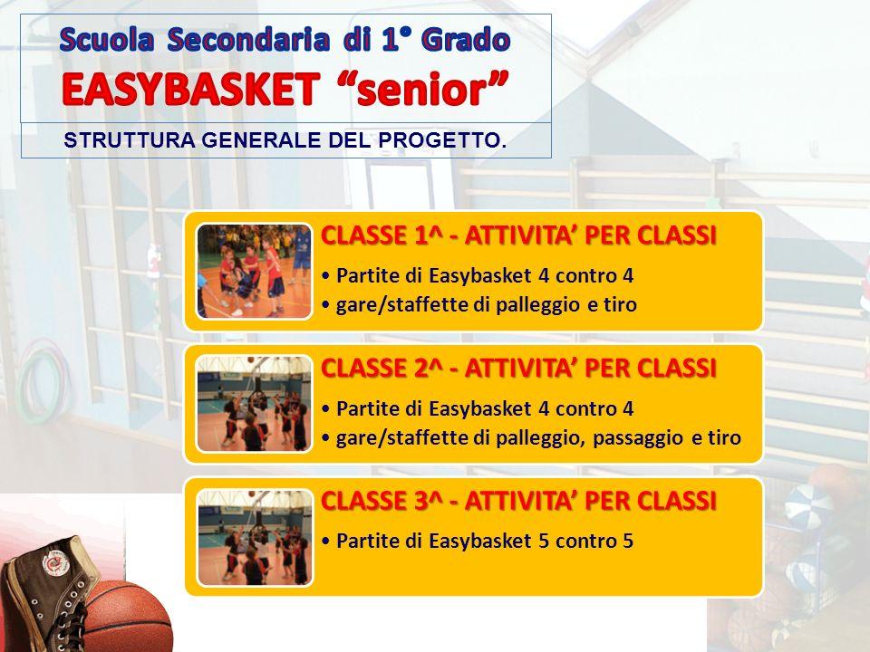 Scuola Secondaria di 1° Grado STRUTTURA GENERALE DEL PROGETTO.