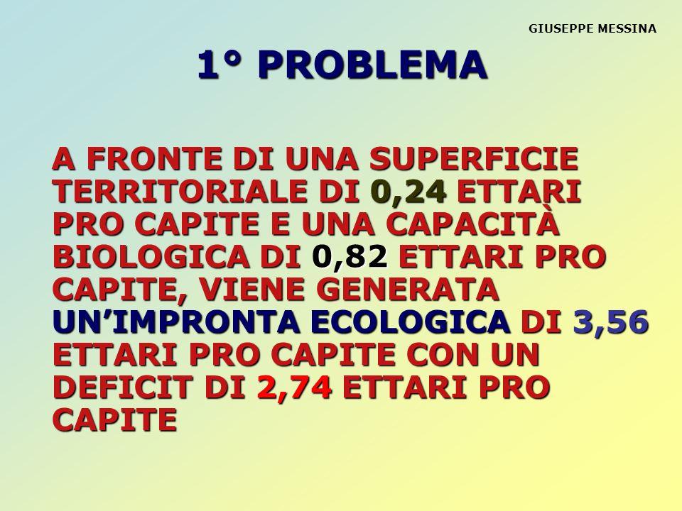 GIUSEPPE MESSINA 1° PROBLEMA.