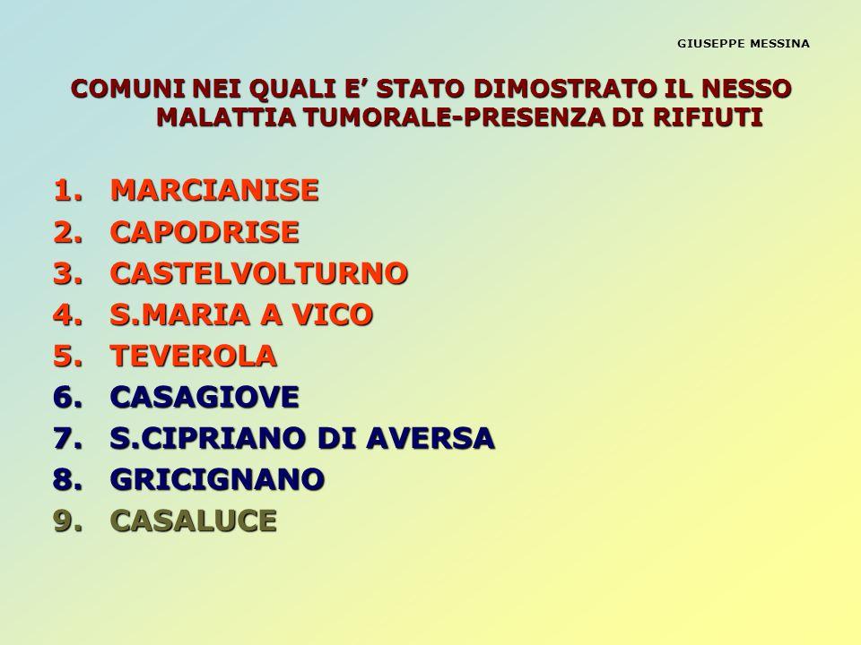 MARCIANISE CAPODRISE CASTELVOLTURNO S.MARIA A VICO TEVEROLA CASAGIOVE